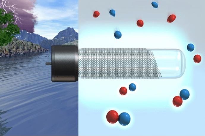 Ren luft med ionisering - dekontaminering af luft